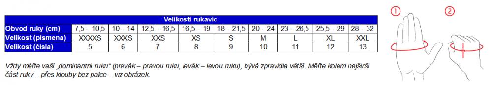 dd9fab4a4dc Sparco rukavice LAND RG-3.1 · obr442 · obr443 · tabulka velikostí
