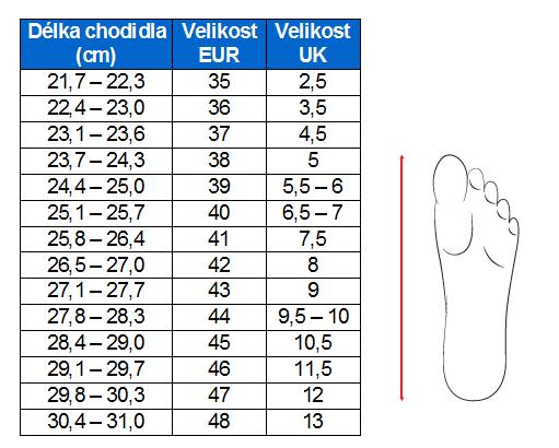 Sparco boty SL-17. modré. bílé. černé. tabulka velikostí 7884d76350
